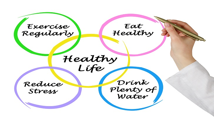 an analysis of the healthy lifestyle and the people who prefer to lead a healthy life Do you own an iphone but prefer to get rid of useless a try to balance the way and style of life to motivate and involve people in a healthy lifestyle.